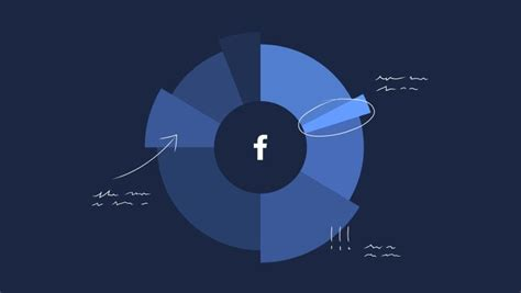 Facebook Stats Every Marketer Should Know in 2020 | Sprout ...