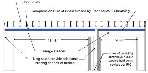 deck beam span calculator canada wood beam span tables floor beam span tables patent