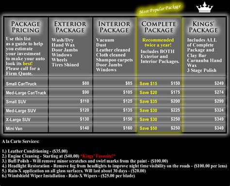 car detailing price list template car detailing price list template price list templates collections
