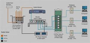Ethernet Wiring Sequence