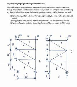 Solved  Project 12  Designing Diagonal Bracing In A Frame