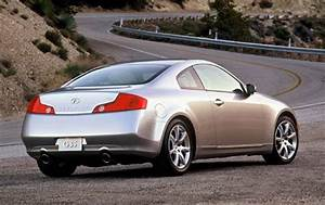 Used 2003 Infiniti G35 Coupe Pricing