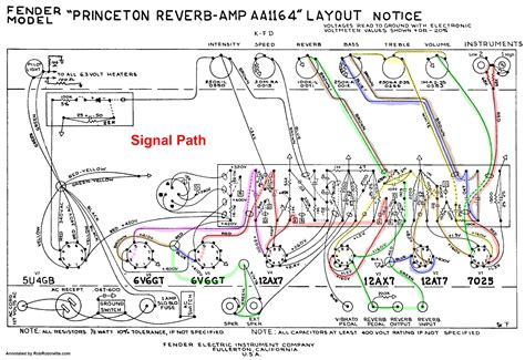 beginner guide to reading schematics wiring diagram