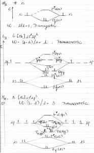 34 F2 2 Molecular Orbital Diagram