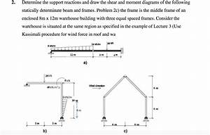 Solved  Determine The Support Reactions And Draw The Shear