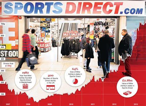 sports direct  rise  britains craziest retailer