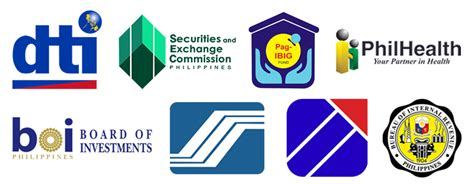 government bureau government agencies foreign investors need to enterph