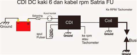 Perbaikan Karburator Fu by Skema Pengapian Dan Jalur Rpm Tiger Dan Fu