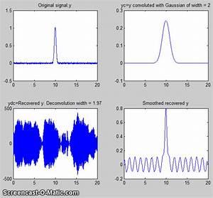 Intro. to Signal Processing:Deconvolution