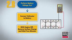 Alternator Charging System Troubleshooting
