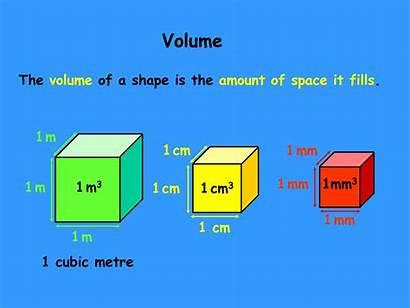 Volume Math Practice Standard Below Finding Rectangular