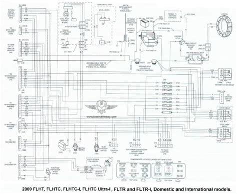 02 Road King Wiring Diagram by 2000 Harley Flht Wiring Diagram Diagram Auto Wiring Diagram