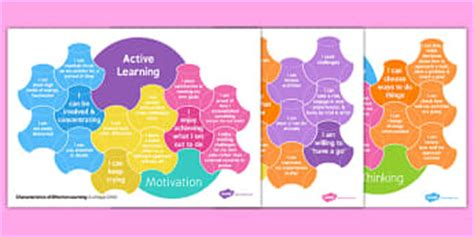characteristics  effective learning eyfs primary resources