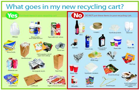 Recycling Of Solid Waste Is The State Rsquo S Second