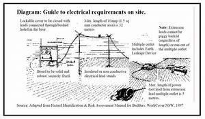 Circuit Diagram Guide