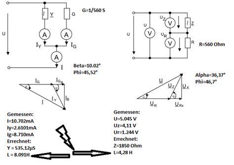 komplexe impedanz verstaendnisproblem mikrocontrollernet