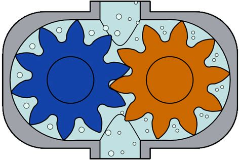 Centrifugal Pump Working Animation Tutorial