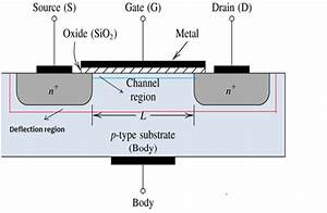 What Is The Mosfet  Basics  Working Principle And