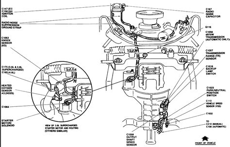 Tbird Were The Neutral Safety Switch Located
