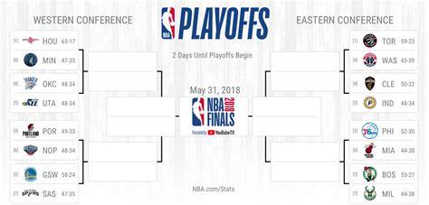 nba playoffs  bracket   schedule
