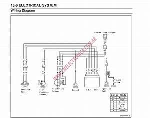 Diagram  Jeep Ika Wiring Diagram De Taller Full Version