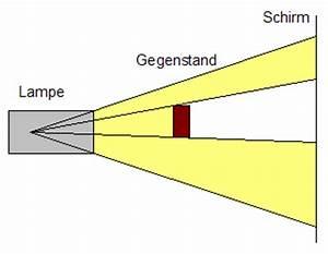 Was Ist Halbschatten : 0809 unterricht physik 7d optik ~ Orissabook.com Haus und Dekorationen