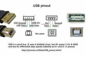Usb Diagram