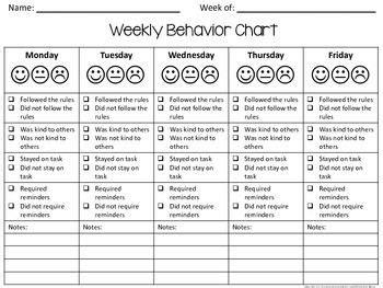 preschool behavior checklist classroom management tool weekly behavior charts tally 309
