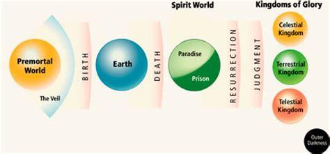 chapter   spirit world  redemption   dead