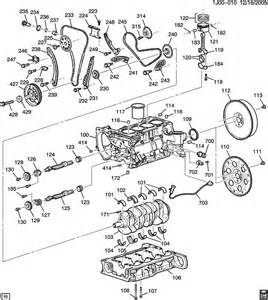 similiar 2002 2 2 ecotec engine keywords cavalier 2 2 ecotec engine diagram in addition 4 cylinder turbo engine