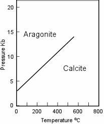 Tectosilicates  U0026 Other Minerals