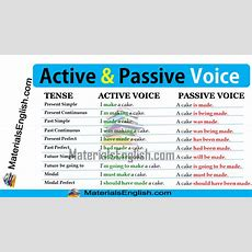 Active & Passive Voice In English  Materials For Learning English