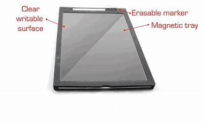 Magnetic Guide Erasable Generic Marker Devices Tray