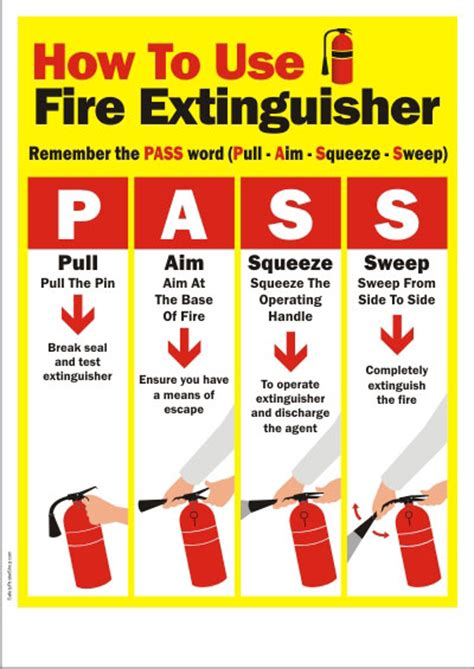 Osha Stands For by Fire Extinguisher Safety Poster Shop Safety Poster Shop