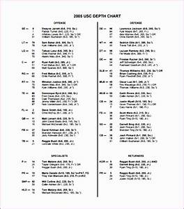 Football Depth Chart Blank 10 Football Depth Chart Template Excel Excel Templates