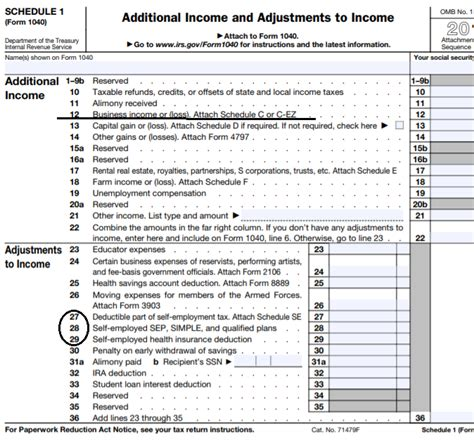 schedule c self employment income 1040 covered ca
