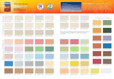 davies paints megacryl color chart facebook
