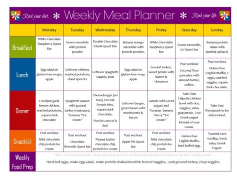 meal planning  simple   gym bro