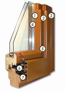Holzfenster Mit Alu Verkleiden : erfahrungen mit stemeseder alto nova aluminium verkleidungssystem f r holzfenster ~ Orissabook.com Haus und Dekorationen