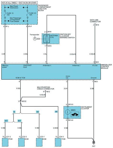 Free Wiring Diagram 2003 Hyundai Santum Fe by Repair Guides Immobilizer System 2003