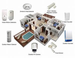 Smart Home Standards : ule standard aims to make home automation affordable and ~ Lizthompson.info Haus und Dekorationen