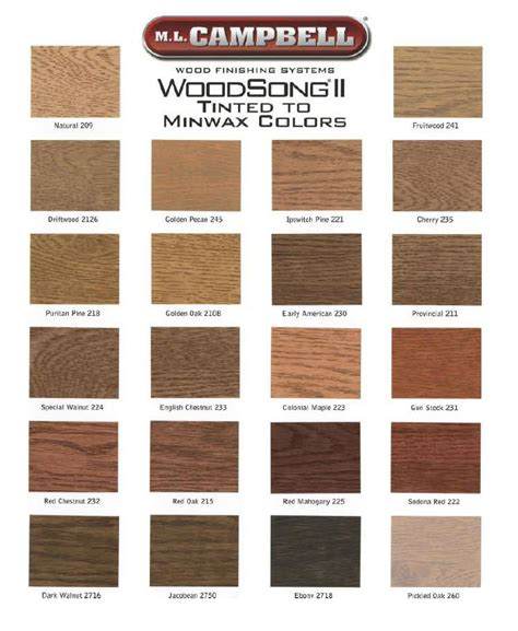 Yumi Floor L by Ml Cbell Woodsong Ii Spray And Wipe Stain Showcase
