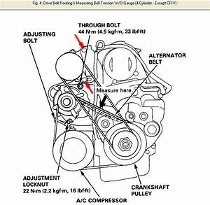 How Do I Loosen The Serpentine Belt And Power Steering