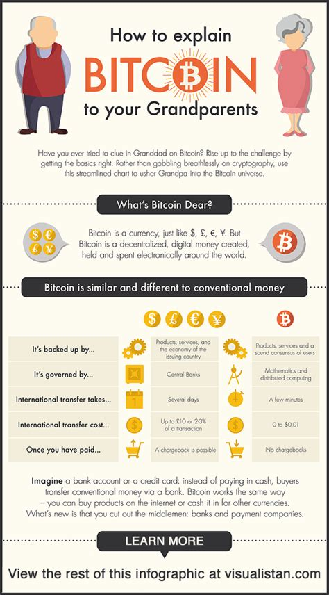 Bitcoin (₿) is a digital and global money system currency. What is cryptocurrency and bitcoin? And how does it work to make money? - Quora