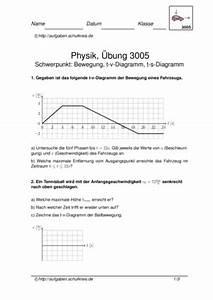 Freier Fall Berechnen : freier fall t s diagramm t v diagramm bungsblatt 3005 ~ Themetempest.com Abrechnung