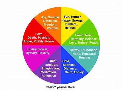 Emotions Chart Colour Wheel Theory Mood Colors