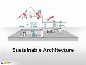 House Flow Diagram