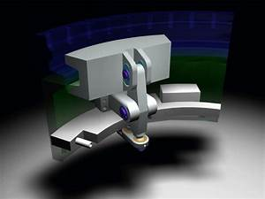 Mechanical Engineering  Mechanical Animations