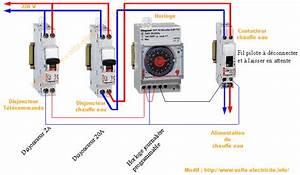 Branchement Electrique Chauffe Eau : schema branchement contacteur chauffe eau ~ Dailycaller-alerts.com Idées de Décoration