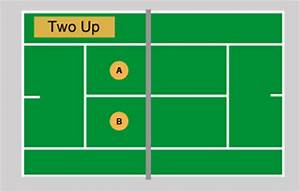 Court Positions For Doubles Tennis